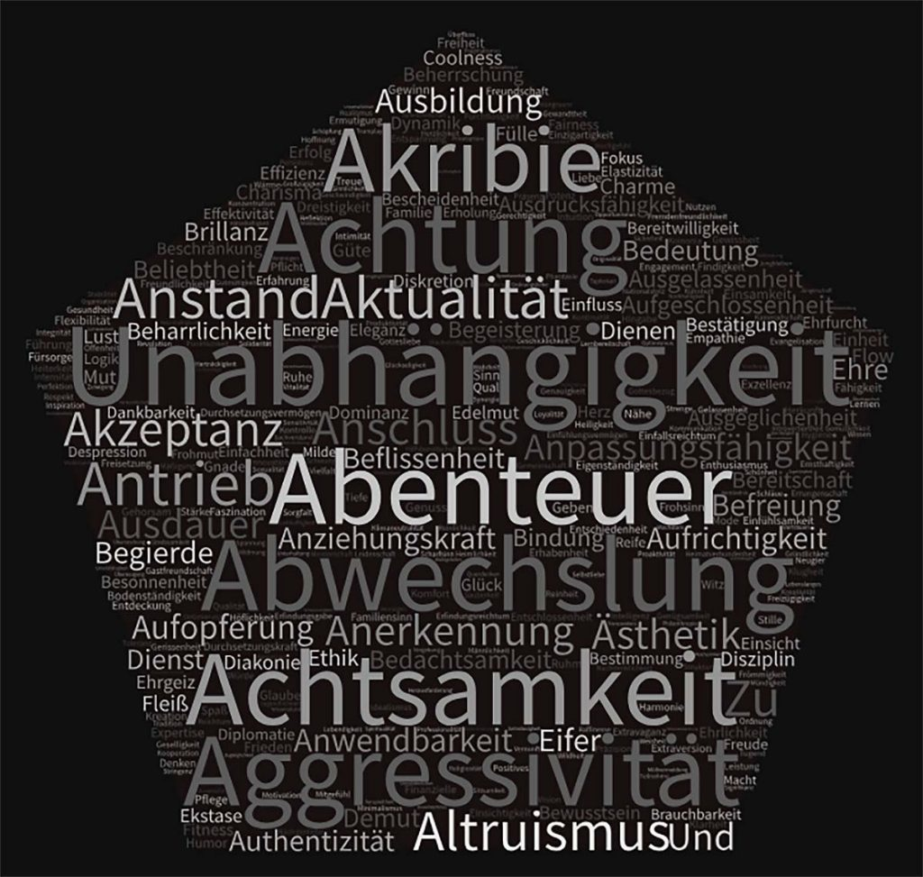 Werte Word Cloud